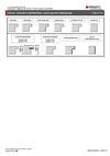 Türblatt - Kantenform und Oberfläche